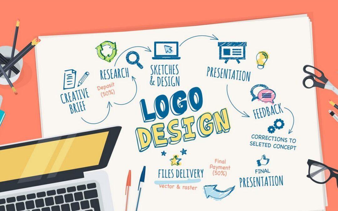 Tahapan Kerja Jasa Desain Logo